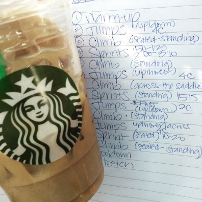 Weekend Recap Starbucks